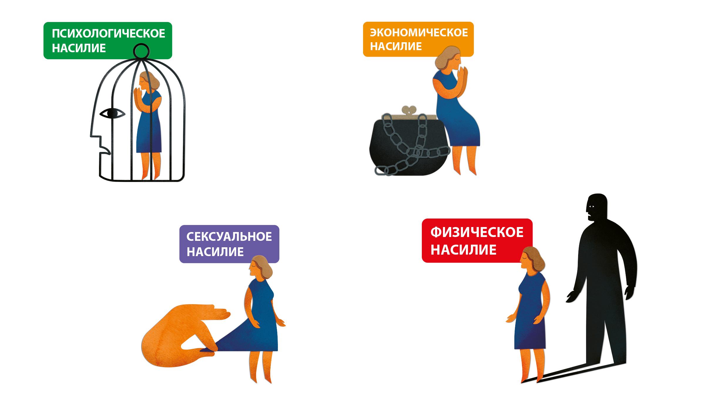 «Центр защиты пострадавших от домашнего насилия» подготовил статистику за 2017-2019 годы
